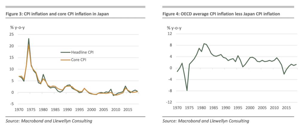 Focus - Abenomics is found wanting 2