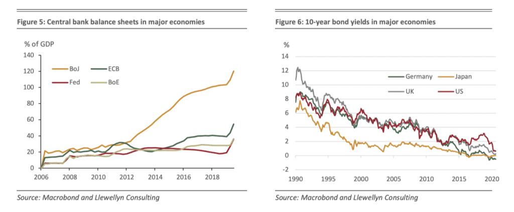 Focus - Abenomics is found wanting 3