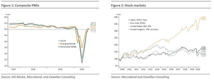 Economics Risks 1