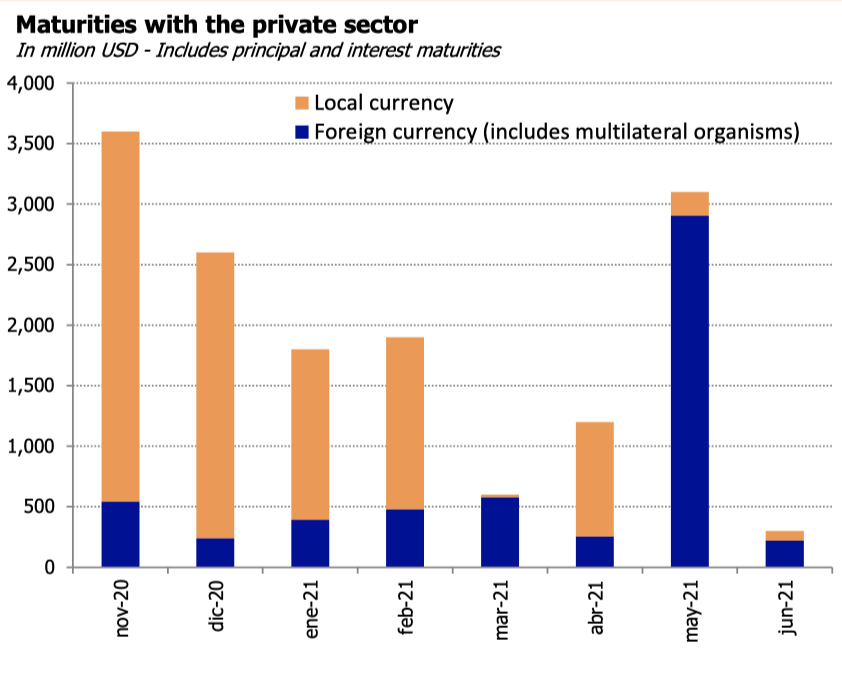 Argentina: An Opportunity for a Consistent Plan 2