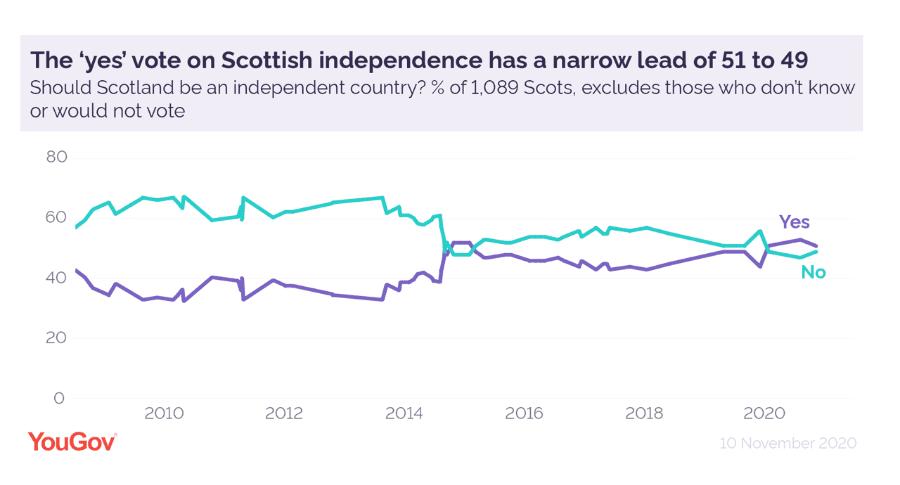 EXCLUSIVE: Scottish Independence Polls 4