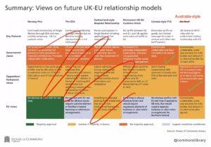 A Quick Overview of UK-EU Negotiations 1