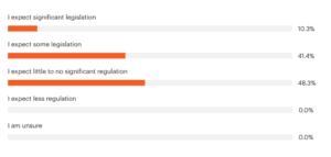 Market Survey Results 4