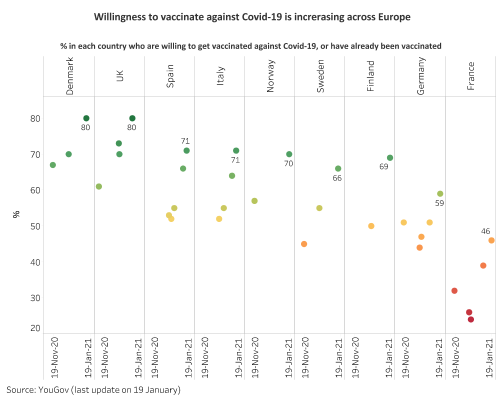EUROPE: Managing the pandemic – what we are watching 2