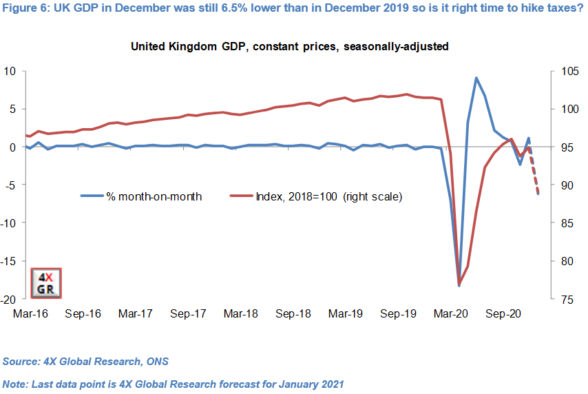 Transitional UK budget unlikely to rattle markets 1
