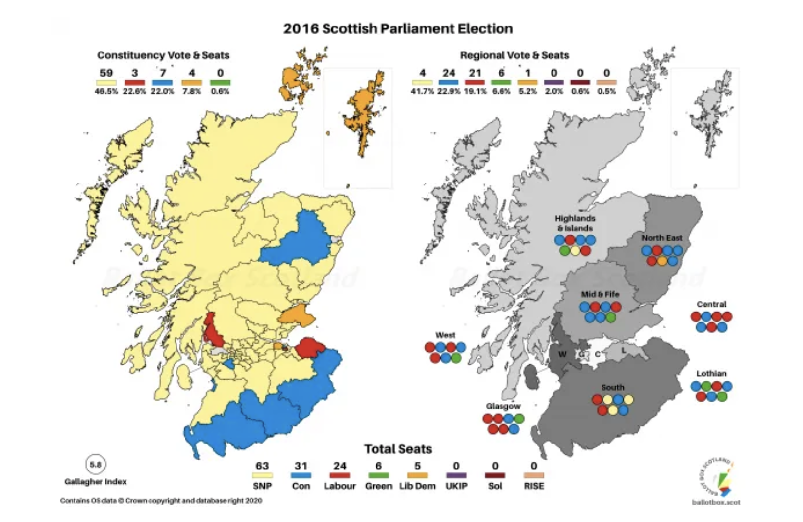 Scottish Elections: Salmond & Sturgeon Partnership of Convenience? 1