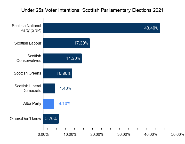 Scottish Elections: Salmond & Sturgeon Partnership of Convenience? 2