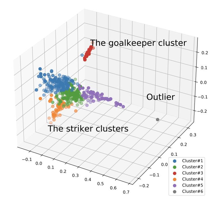 AI: DeepMind & The Beautiful Game/Euro 2020 12