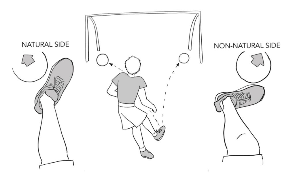 AI: DeepMind & The Beautiful Game/Euro 2020 14